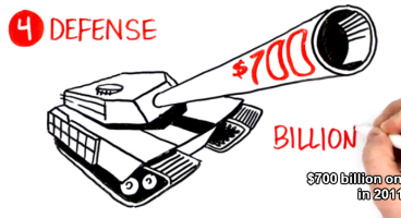 Fiscal Cliff - Defense 700 billion
