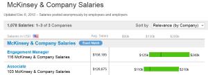 McKinsey salary
