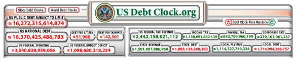 US Debt Clock - Fiscal Cliff