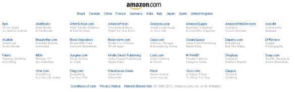 Amazon sites