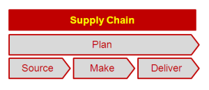 Supply Chain 1 company