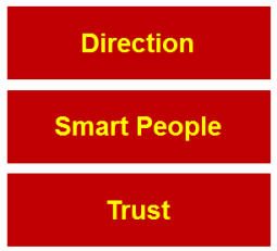 Smart People Direction Trust