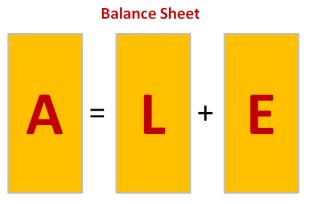 Balance Sheet A L E