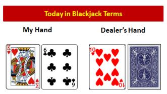 ConsultantsMind Blackjack Hand