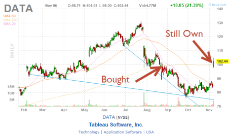Consultantsmind - DATA stock